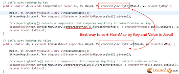 K Map How To Sort A Hashmap By Key And Value In Java 8 Complete
