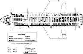 united airlines 232 united airlines flight 232 united airlines