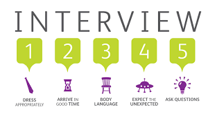 university interviews ucas tips for interviews and auditions