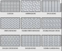 brick bonds jlbrickwork builder sunderland bricklayer