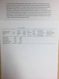 economics archive april 12 2017 chegg com