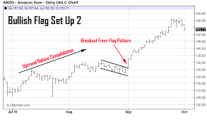 reversal pattern recognition chart pattern recognition software