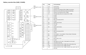 nissan fuse box diagram nissan wiring diagrams instruction