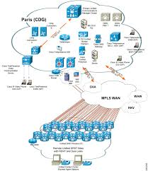 Cisco Route Map by Tested Deployments And Site Models For Uc 9 0 1 Cisco