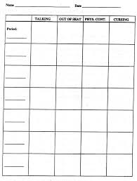 self evaluation report template self monitoring for single students and groups of students