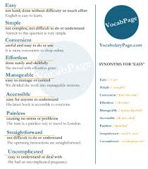 Synonyms Comfort Vocabularypage Synonyms For Easy