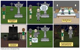 great expectations character analysis storyboard