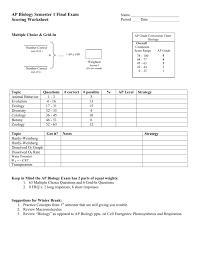 2015 16 ap biology semester 1 final exam conversion sheet