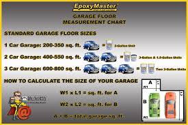 1 car garage dimensions 100 three car garage size 100 2 car garage size soulful
