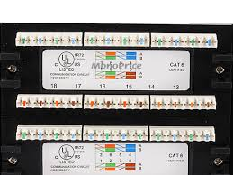 96 port cat6 patch panel 110 type 568a b compatible monoprice com