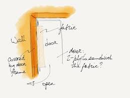 Blueprint Door Symbol by Blueprint Door Icon U0026 Fitted Rooms
