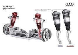 Audi Q5 Horsepower - audi rs q5 suv will borrow 2 9l twin turbo v6 engine from new