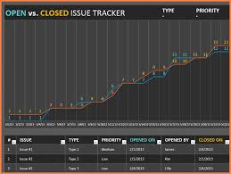 Issue Tracking Excel Template 5 Issue Tracking Spreadsheet Template Excel Excel Spreadsheets