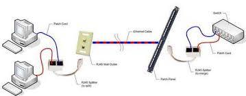 diagrams 489202 rj 45 wiring diagram u2013 45 jack wiring diagram b