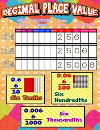 decimal place value chart poster anchor charts and worksheets tpt