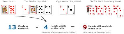 poker odds for dummies 1 beginner u0027s guide to poker odds