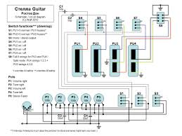 Fender Strat Guitar Wiring Diagrams Wiring Diagrams Electric Guitar Diagram Strat Wiring Bass Guitar