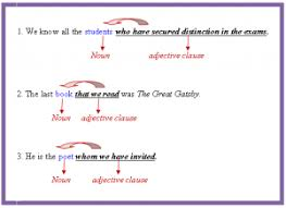 adjective noun and adverb clauses worksheet worksheets