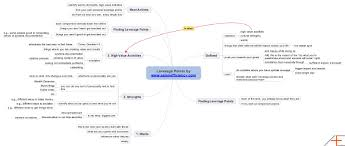 Mind Map Examples 7 Everyday Mind Mapping Uses With Examples
