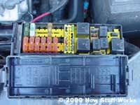 fuses how wires fuses and connectors work howstuffworks