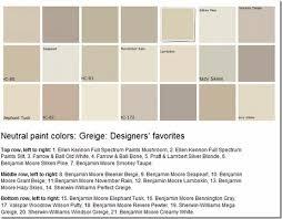 download best warm neutral paint colors monstermathclub com