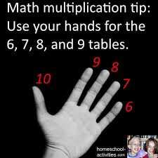 fun ways to learn your multiplication tables math times tables
