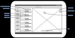 what is an android tablet android tablet wireframes