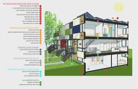 home heating design