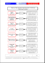 15 hospital disaster recovery plan template emergency response