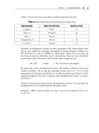 physics i hbsc4103
