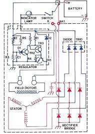 10si and 15si type 116 u0026 136 alternator repair manual