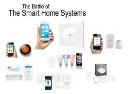 Best Smart Home Device Idiot U0026 Cheapskate U0027s Guide To Automating Your House Diy Smarthome