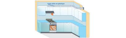 ventilation hotte cuisine agréable conduit de hotte de cuisine 0 ventilation et extraction