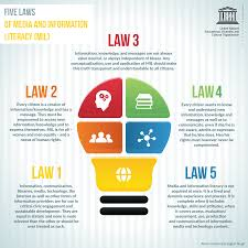 Media by Unesco Launch Five Laws Of Media And Information Literacy U2013 Istvs