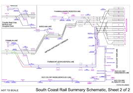 Mbta Train Map by Category Track Charts Dave U0027s Framingham Worcester Mbta Commuter
