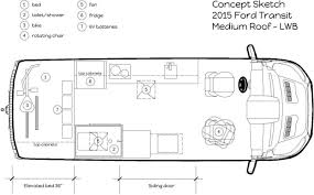 2015 ford transit concept layout rv conversion van conversions
