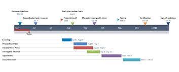 gantt chart template excel 2013 free download and gantt chart