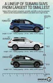 A Lineup Of Subaru Suvs From Largest To Smallest