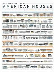 choosing shutters for your home architects architecture and house
