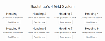 layout design in mvc 4 working with bootstrap 4 grid system for creating responsive layouts