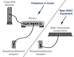tp link tl pa211 bridge modular 200mbps powerline adapter