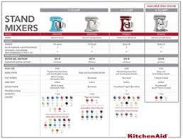 kitchenaid mixer comparison table compare thermo appliances in 1 table thefloshowcom kitchenaid mixer