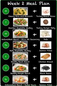 best 25 herbalife meal plan ideas on pinterest meal prep guide