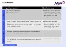 gcse mathematics 3 year foundation tier routemap 2015