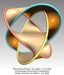 borromean ring borromean rings no two circles are linked but nonetheless all