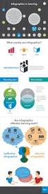 Instructional Design Jobs Atlanta 196 Best Infographics Images On Pinterest Cv Ideas Resume Ideas
