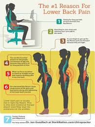 Lower Back Pain Bench Press Best 25 Lower Back Pain Causes Ideas On Pinterest Stretches For