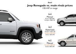 white jeep renegade the jeep renegade arrives in brazil fiat group u0027s world