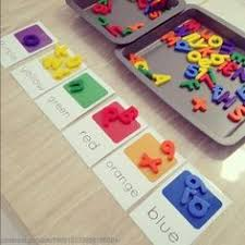 Ideas For Letters Pin By Shweta Chaudhary On Knowledge Math Learning