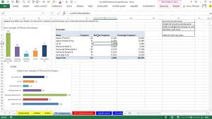 Exle Of Data Analysis Report by Excel 2013 Statistical Analysis 06 Frequency Distributions